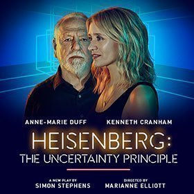 Heisenberg: The Uncertainty Principle